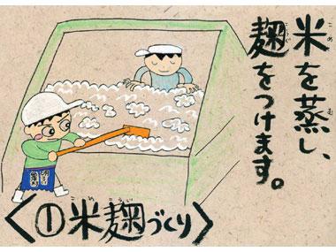 米麹づくり